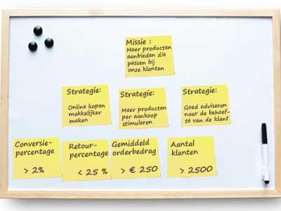 meetplan